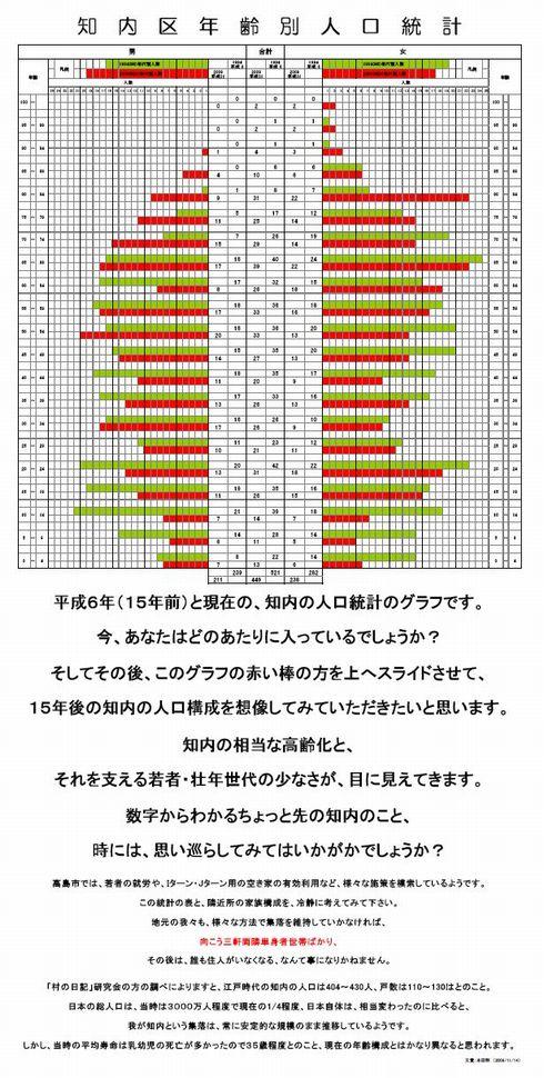 091115toukei.jpg