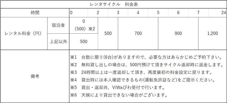 2011レンタサイクル料金表.jpg